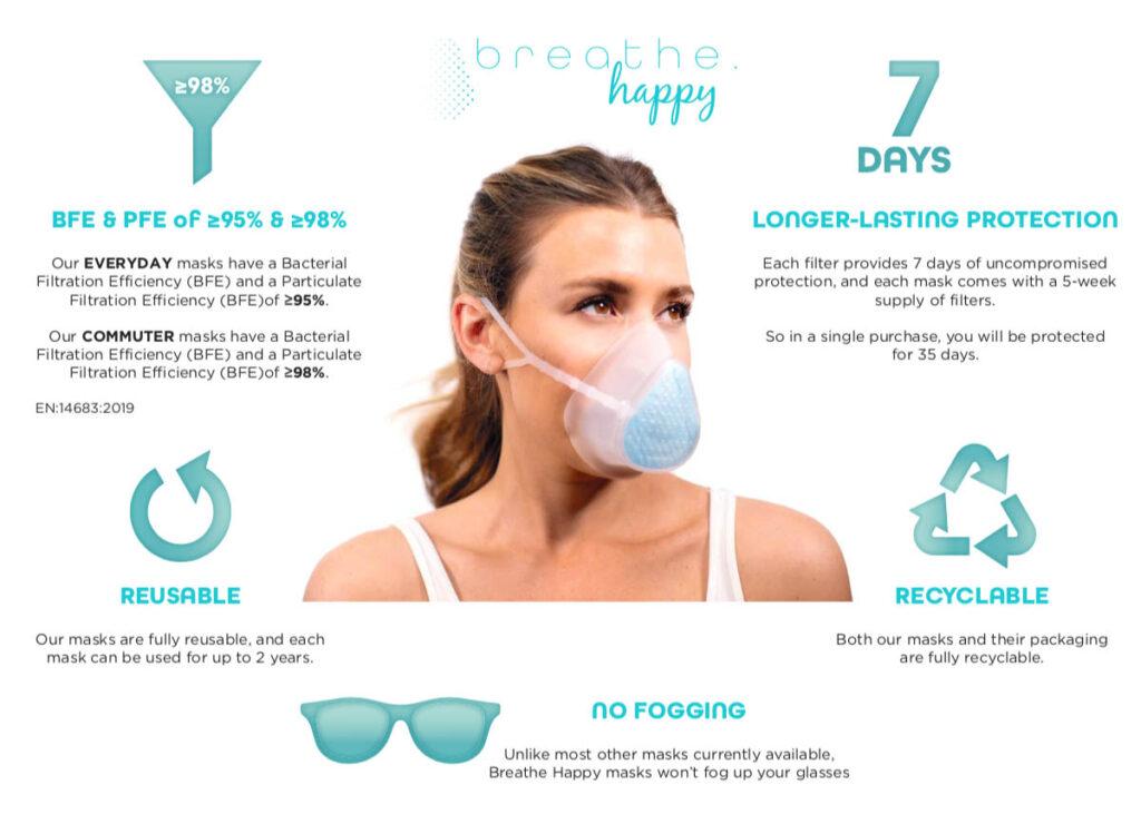 breathe happy face mask